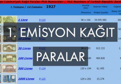 Türkiye Cumhuriyeti Kağıt Paraları – 1. Emisyon